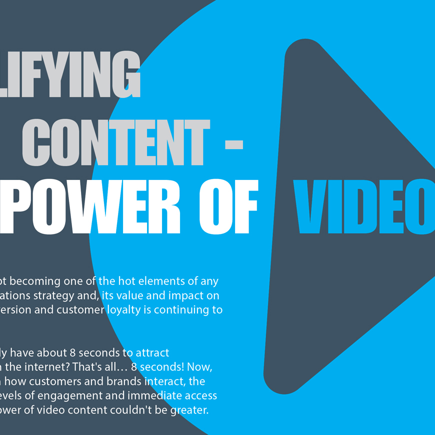 content marketing the power of video content